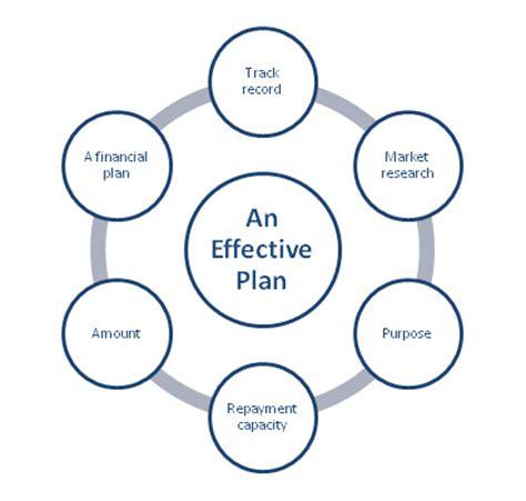 Develop business plan pharmacy services pdf